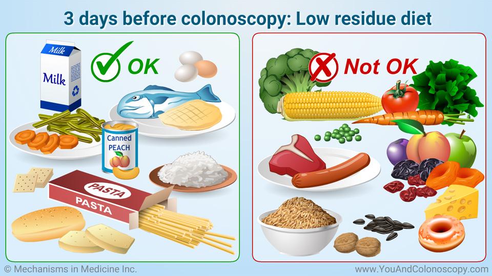 Low Residue Food List Colonoscopy